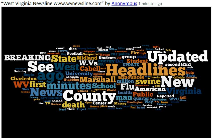 Wordle for WVNewsline