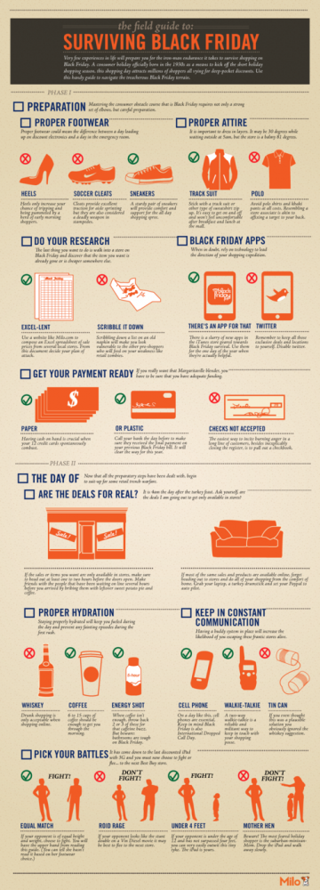 How to Survive Black Friday [infographic]