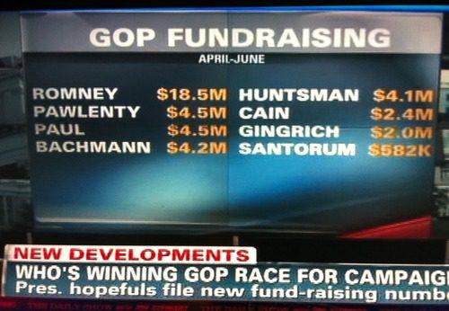 GOP fundraising – Quite a spread
