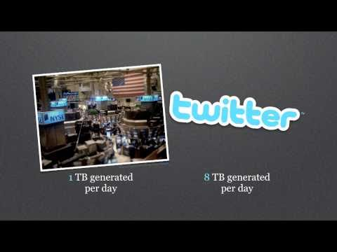 Twitter by the Numbers
