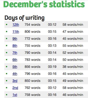 Decemberwords