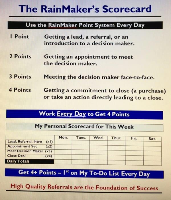 The Rainmaker Sales Scorecard