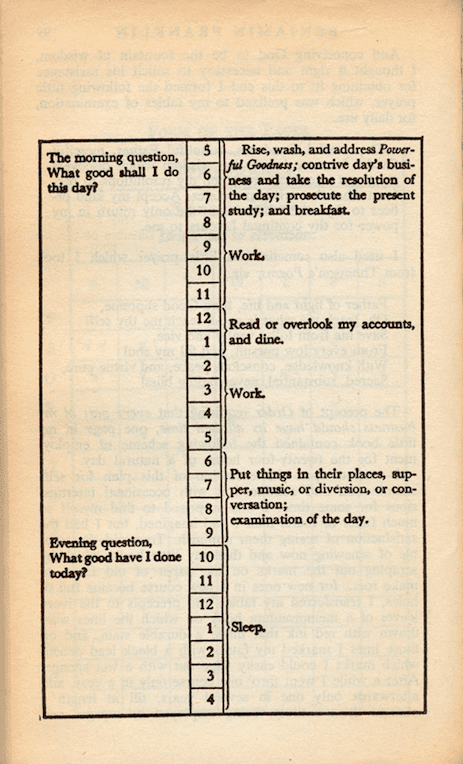 Benjamin Franklin's Daily Schedule – Do the Work!