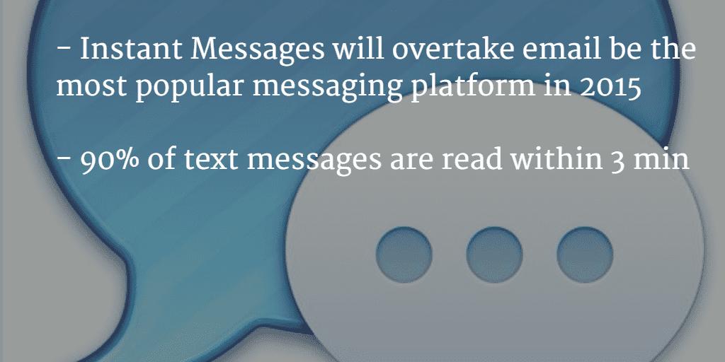 Instant Messaging to Overtake Email as Biggest Digital Communication Platform