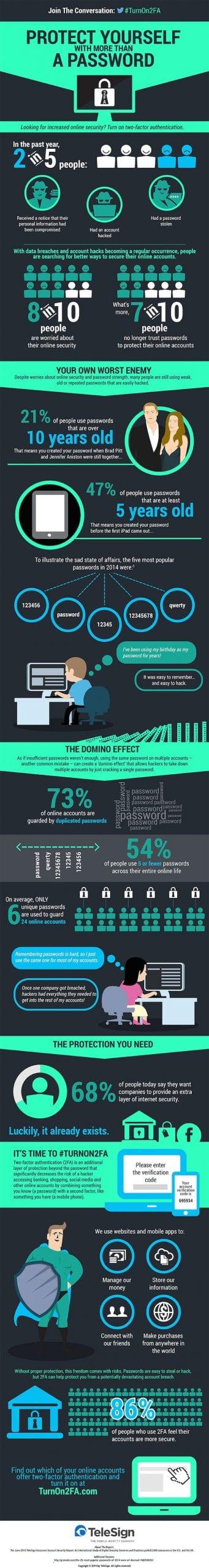 password-stats-infographic