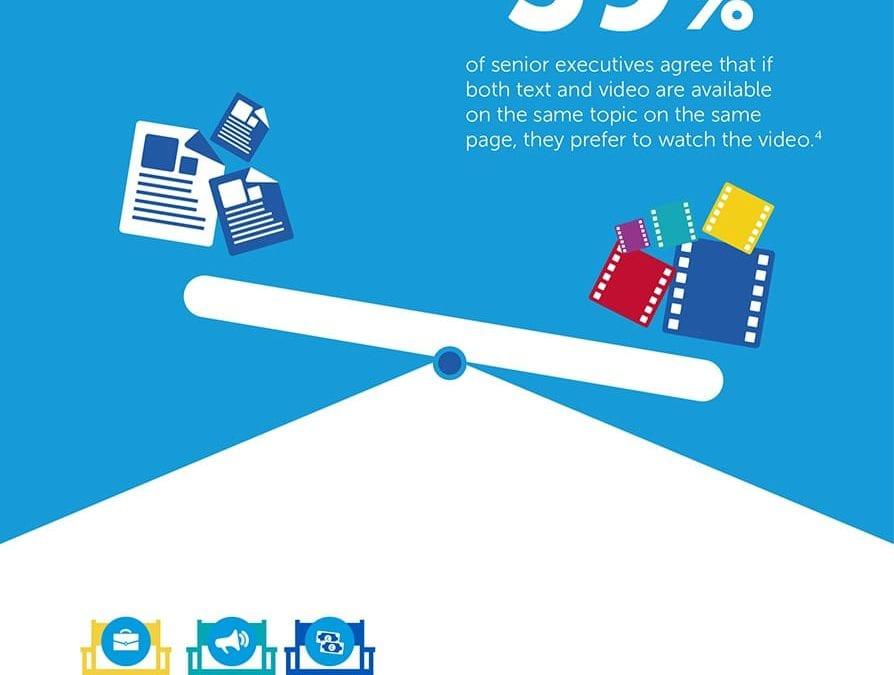 25 Video Marketing Statistics for 2015