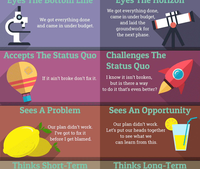 17 Key Traits That Separate Managers From Leaders