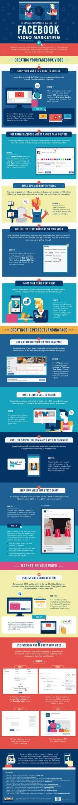 171107-infographic-small-business-guide-to-facebook-video-marketing-small-2054752