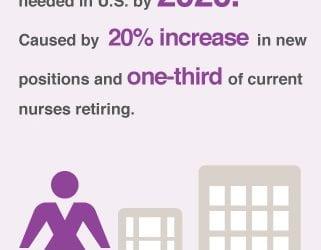 Nursing crisis strains U.S. hospitals