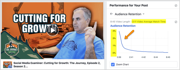 facebook-audience-retention-600-png