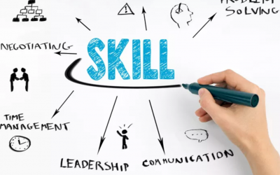 8 Essential Project Management Skills for Productive Work